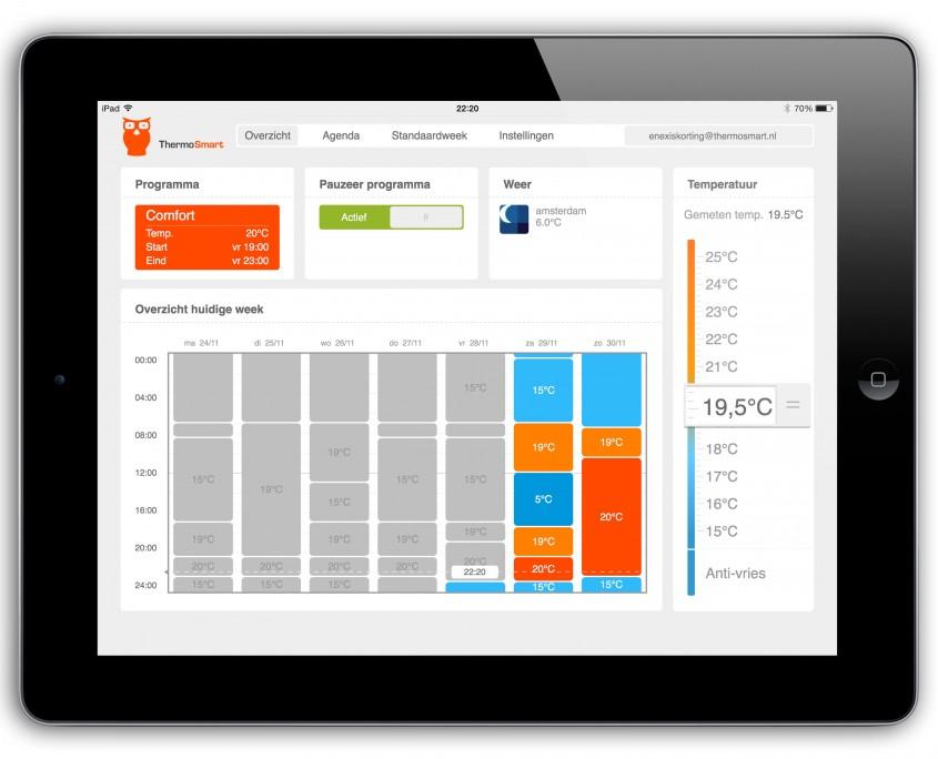 ThermoSmart iPad overicht